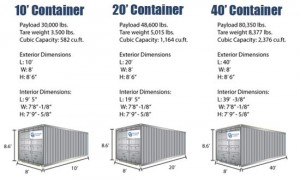 containers sizes