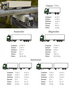 tovarno-kamion_ro