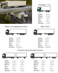 tovarno-kamion_ru